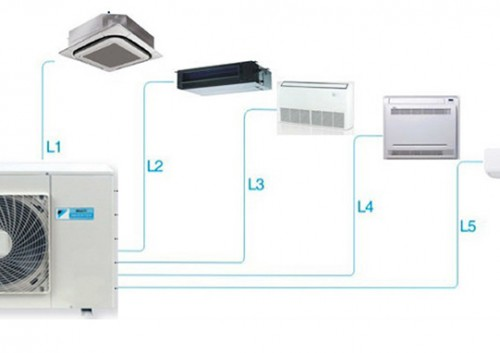 Xu hướng kiến trúc nội thất và hệ thống điều hòa không khí cho các căn hộ, biệt thự cao cấp